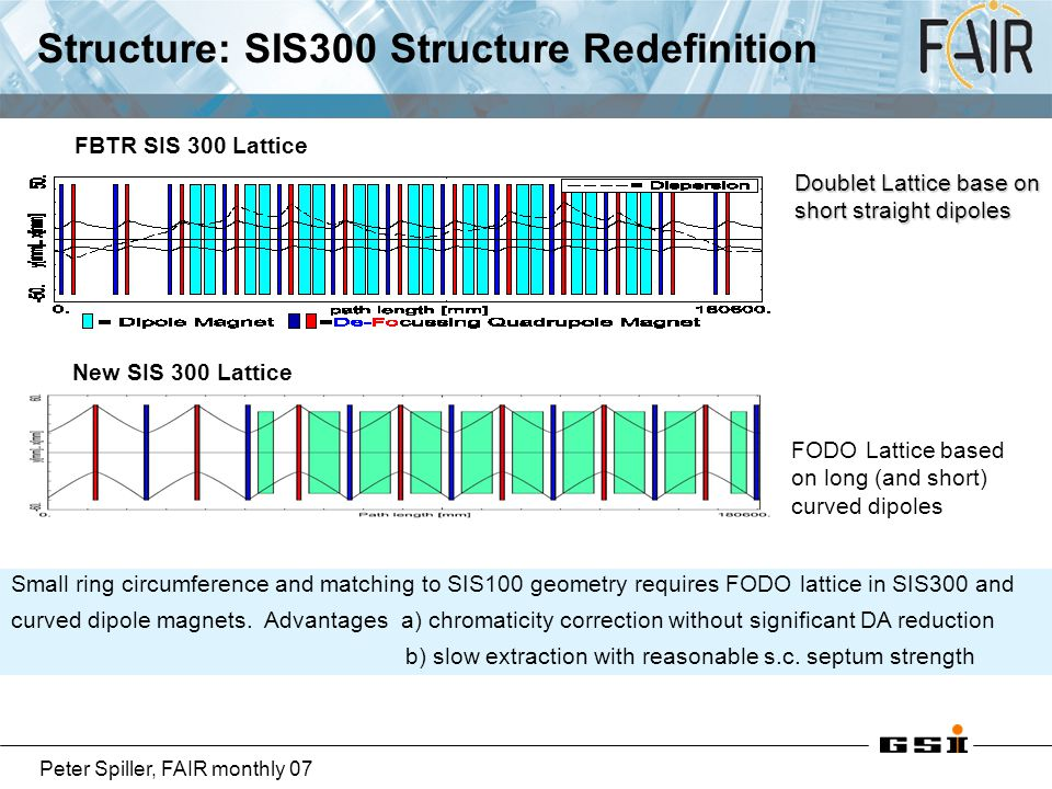 Structure: SIS300 Structure Redefinition