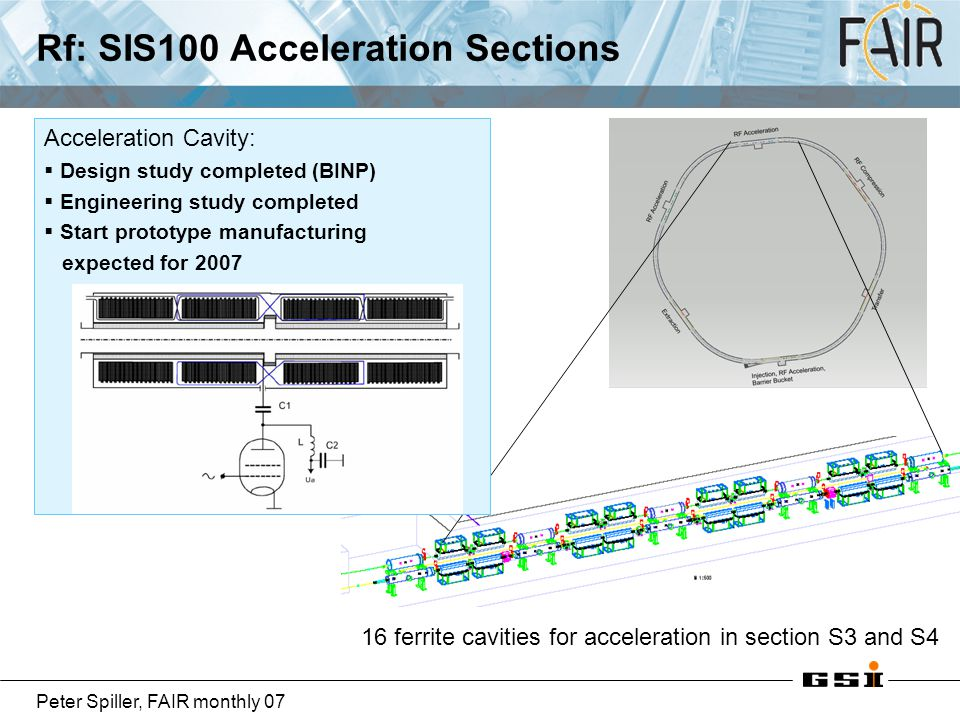 Rf: SIS100 Acceleration Sections