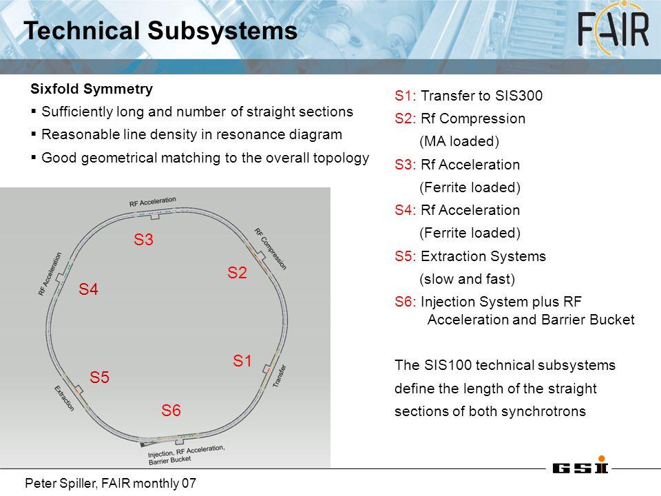 Technical Subsystems S3 S2 S4 S1 S5 S6 Sixfold Symmetry