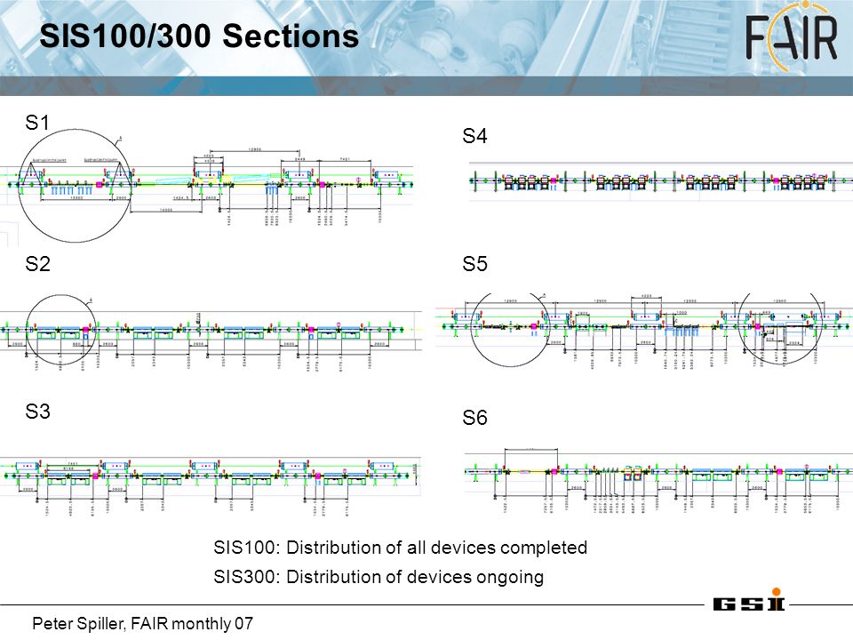 SIS100/300 Sections S1. S4. S2. S5. S3. S6.
