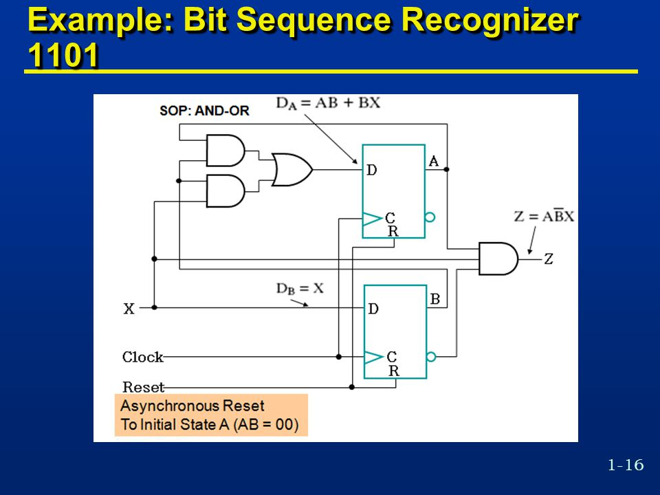 Example: Bit Sequence Recognizer 1101