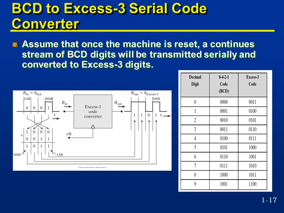 BCD to Excess-3 Serial Code Converter