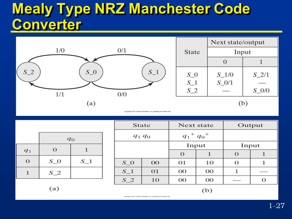 Mealy Type NRZ Manchester Code Converter