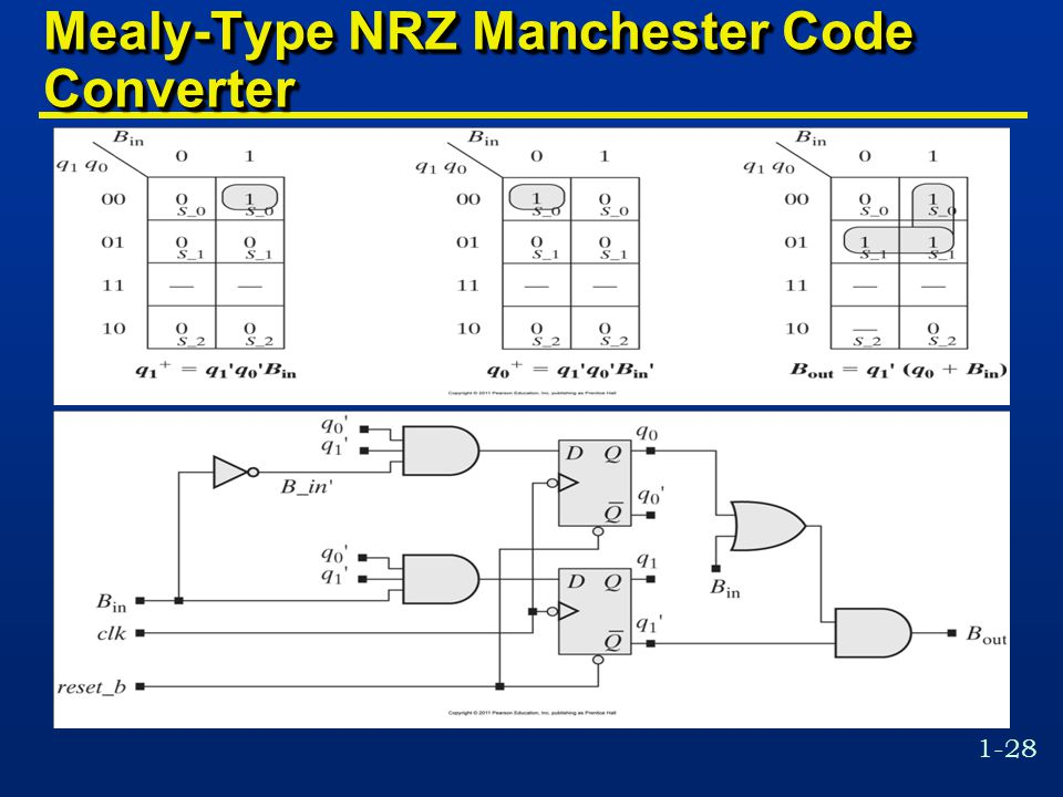 Mealy-Type NRZ Manchester Code Converter