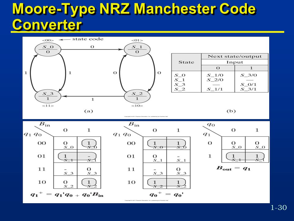 Moore-Type NRZ Manchester Code Converter
