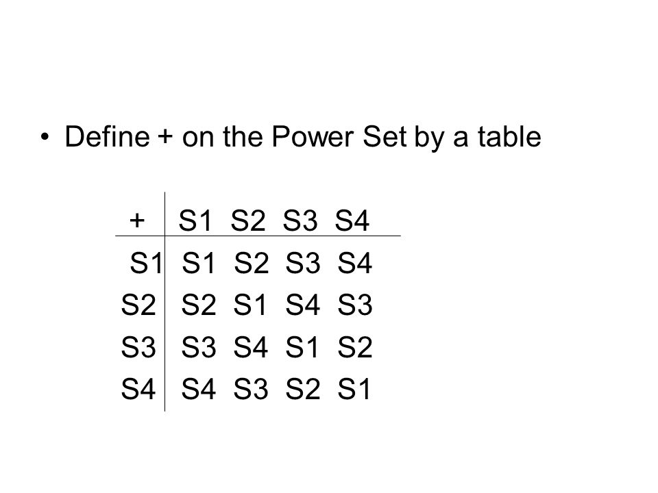 Define + on the Power Set by a table