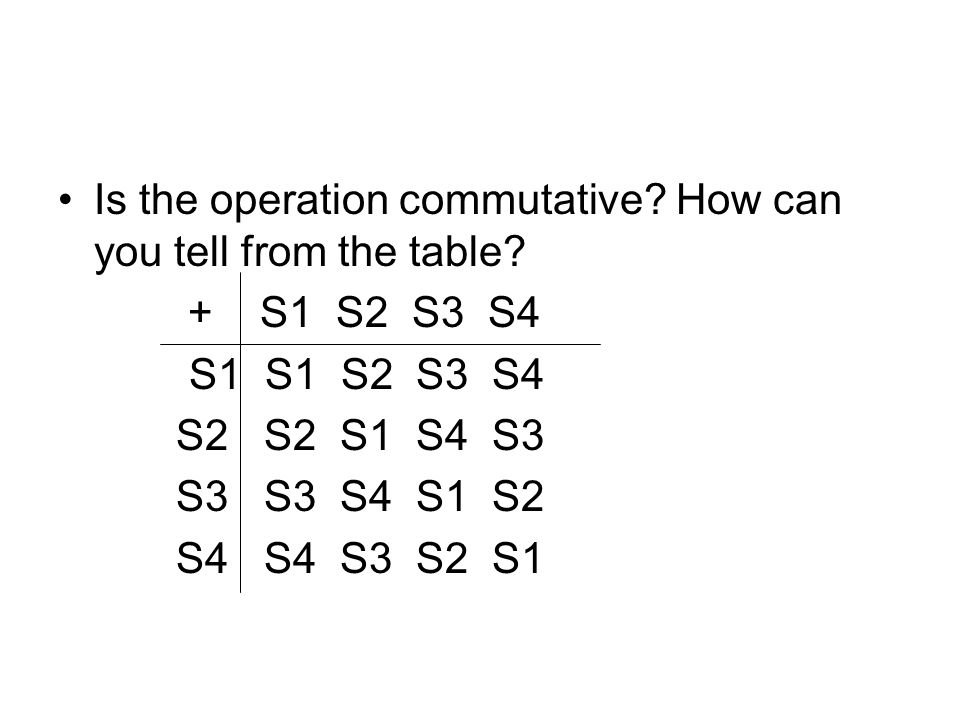 Is the operation commutative How can you tell from the table