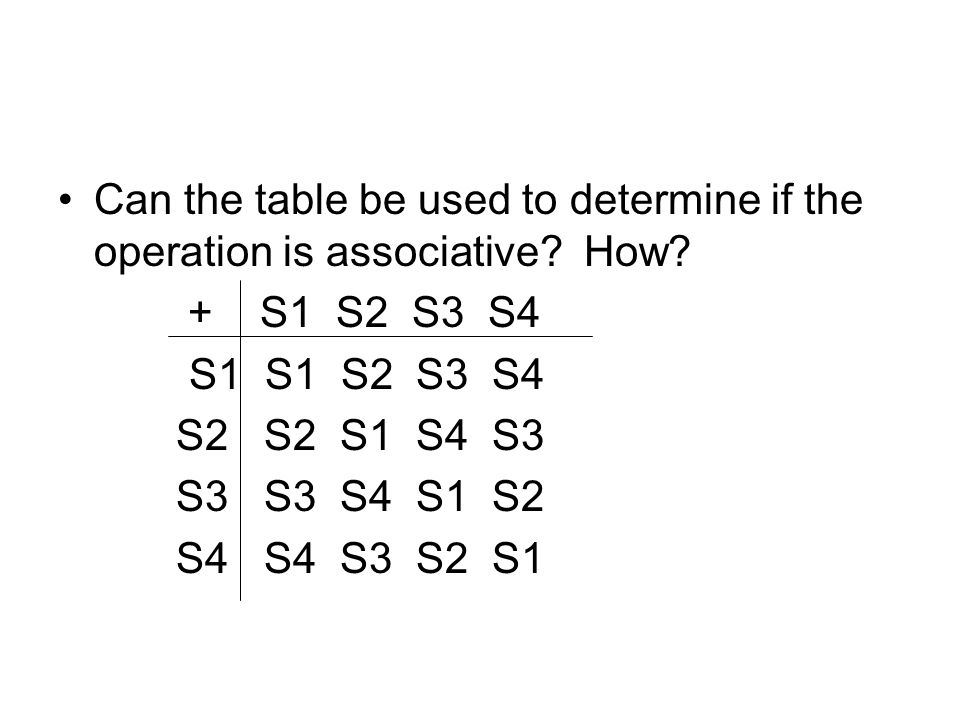 Can the table be used to determine if the operation is associative How