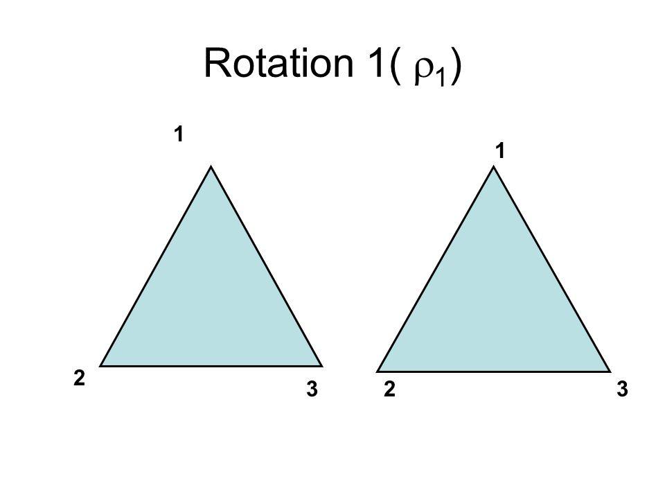 Rotation 1(1) 1 1 2 3 2 3