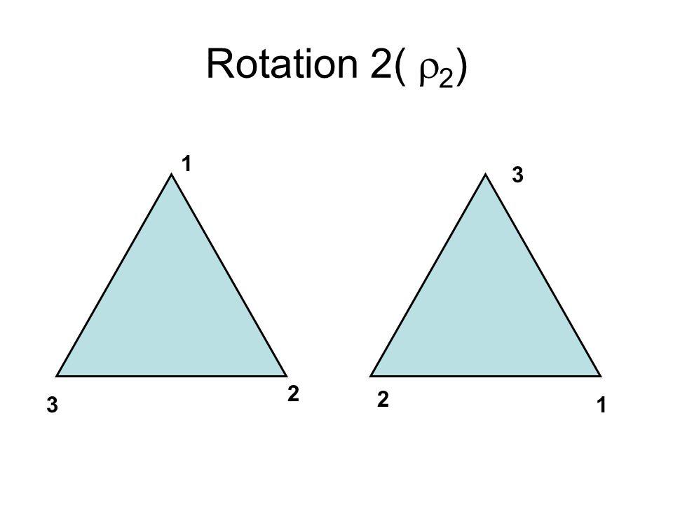 Rotation 2(2) 1 3 2 2 3 1