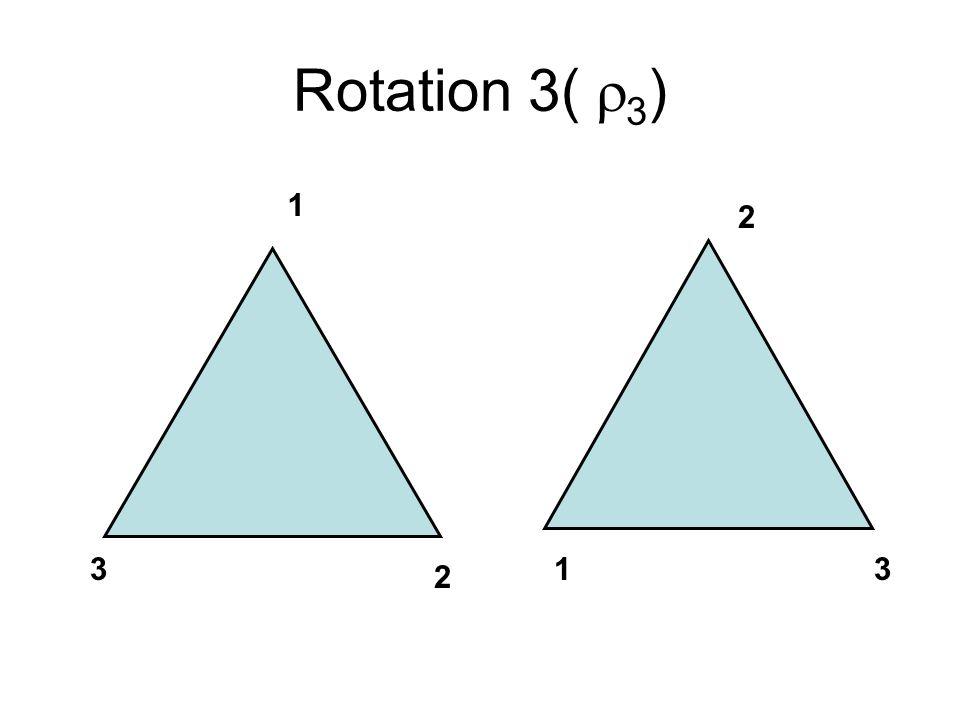 Rotation 3(3) 1 2 3 1 3 2