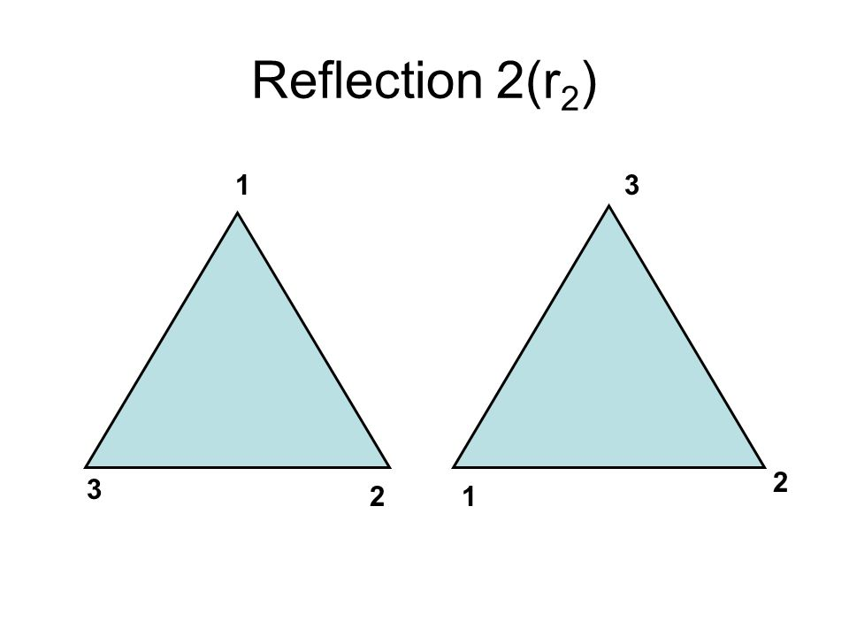 Reflection 2(r2) 1 3 2 3 2 1