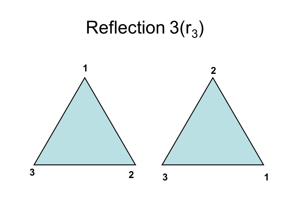 Reflection 3(r3) 1 2 3 2 3 1