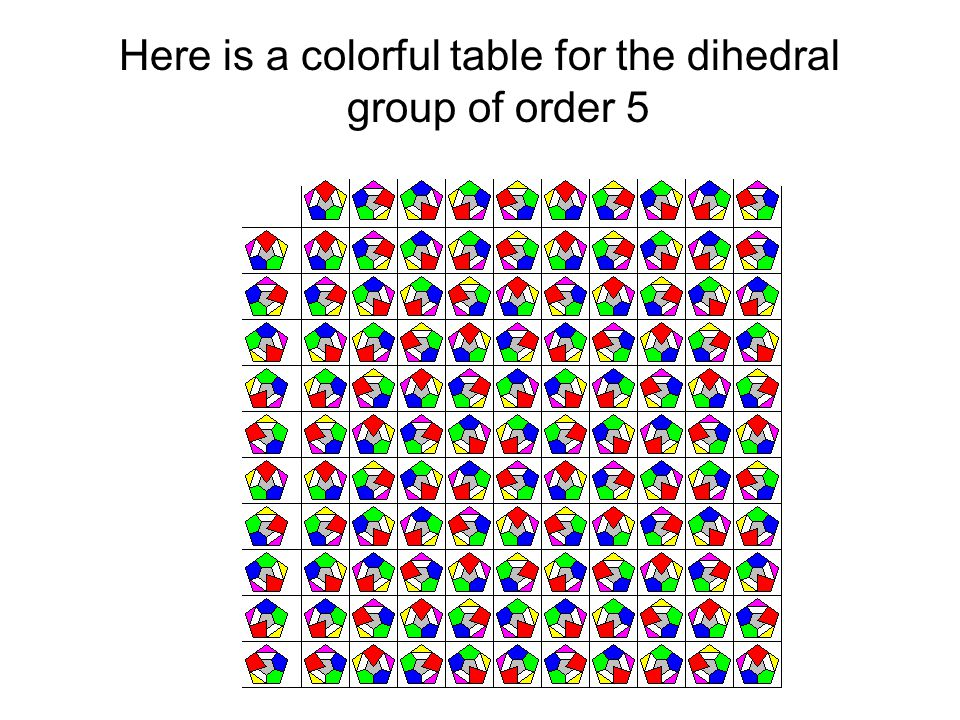 Here is a colorful table for the dihedral group of order 5