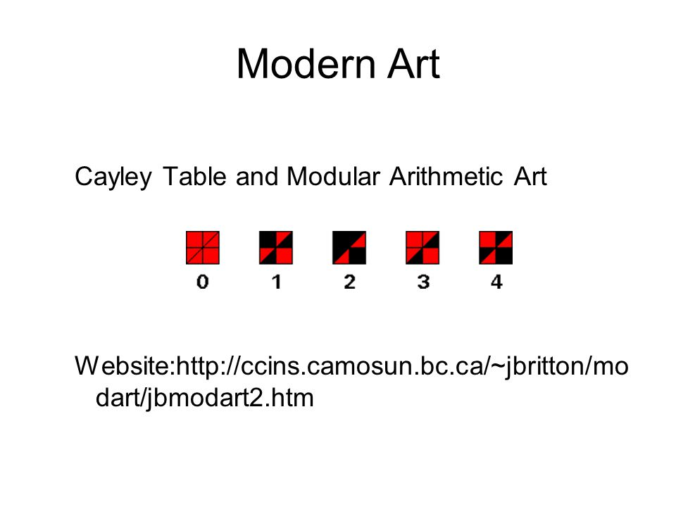 Modern Art Cayley Table and Modular Arithmetic Art