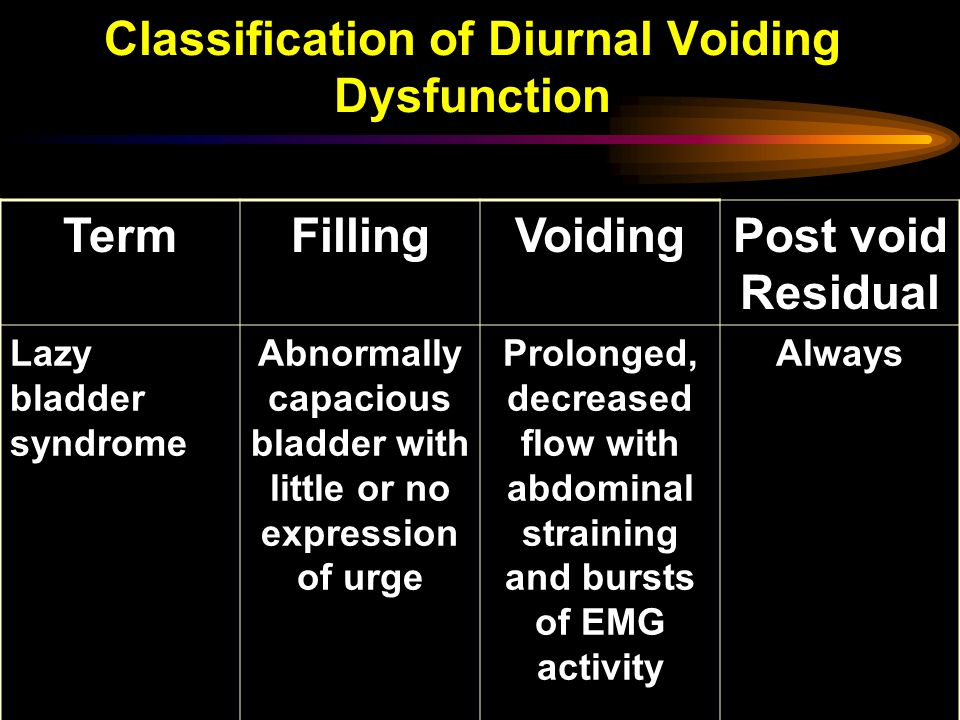 Classification of Diurnal Voiding Dysfunction