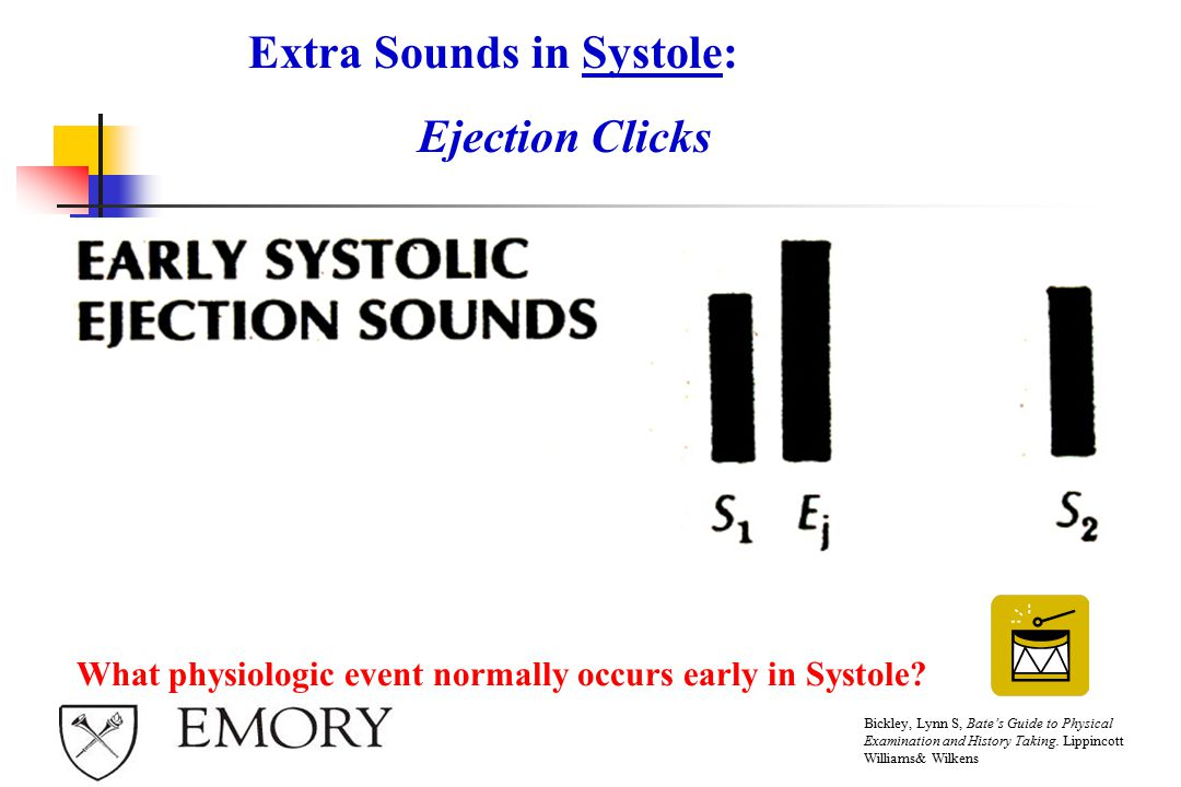 Ejection Clicks Extra Sounds in Systole: