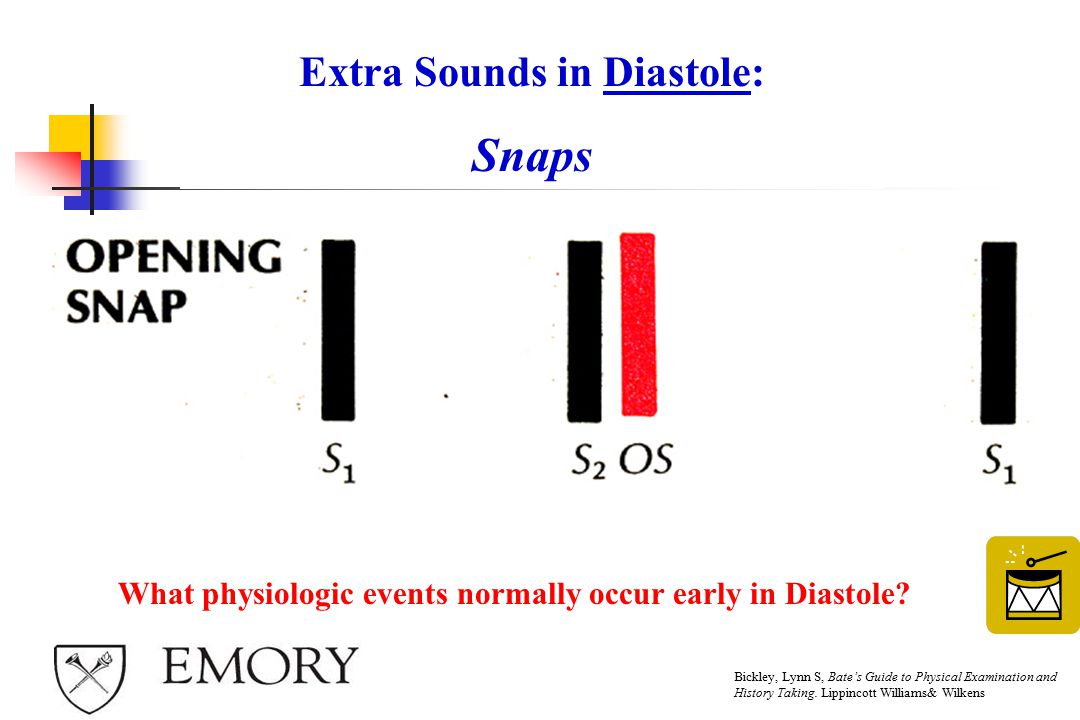 Extra Sounds in Diastole: