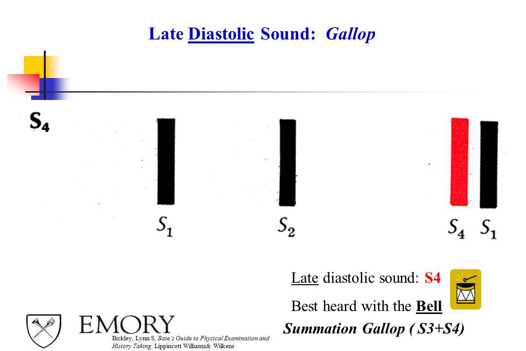 Late Diastolic Sound: Gallop