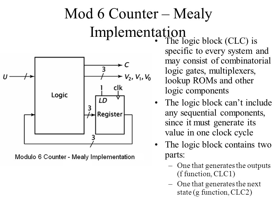 Mod 6 Counter – Mealy Implementation