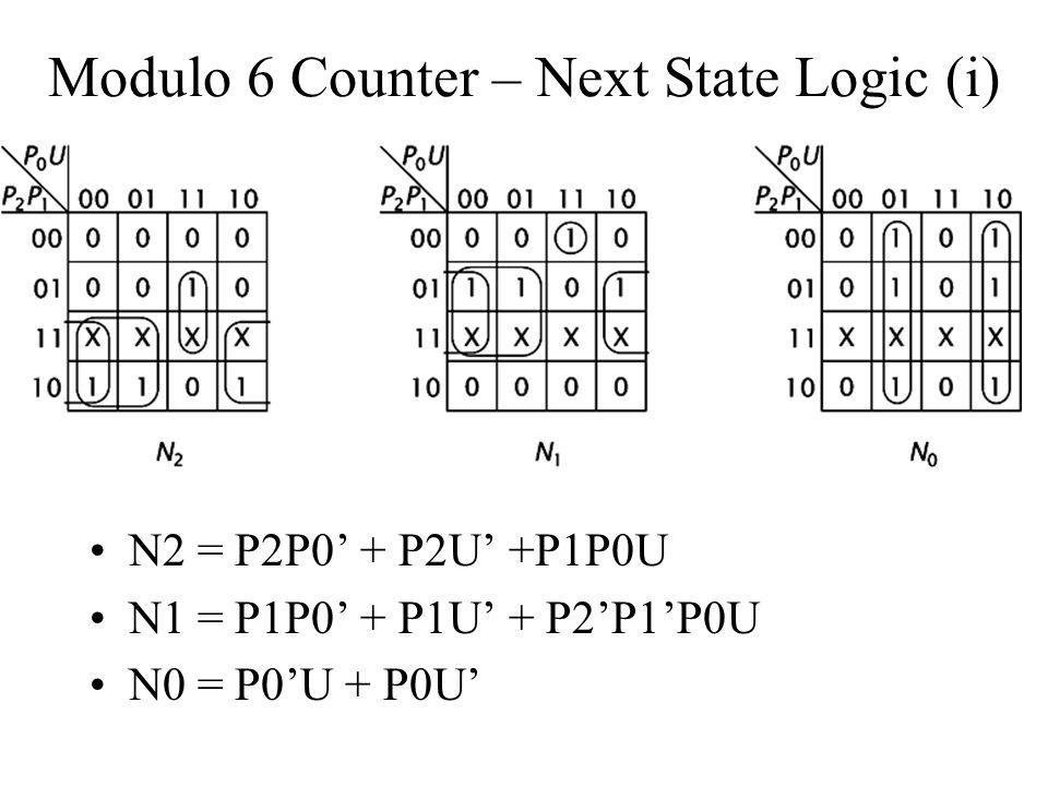 Modulo 6 Counter – Next State Logic (i)