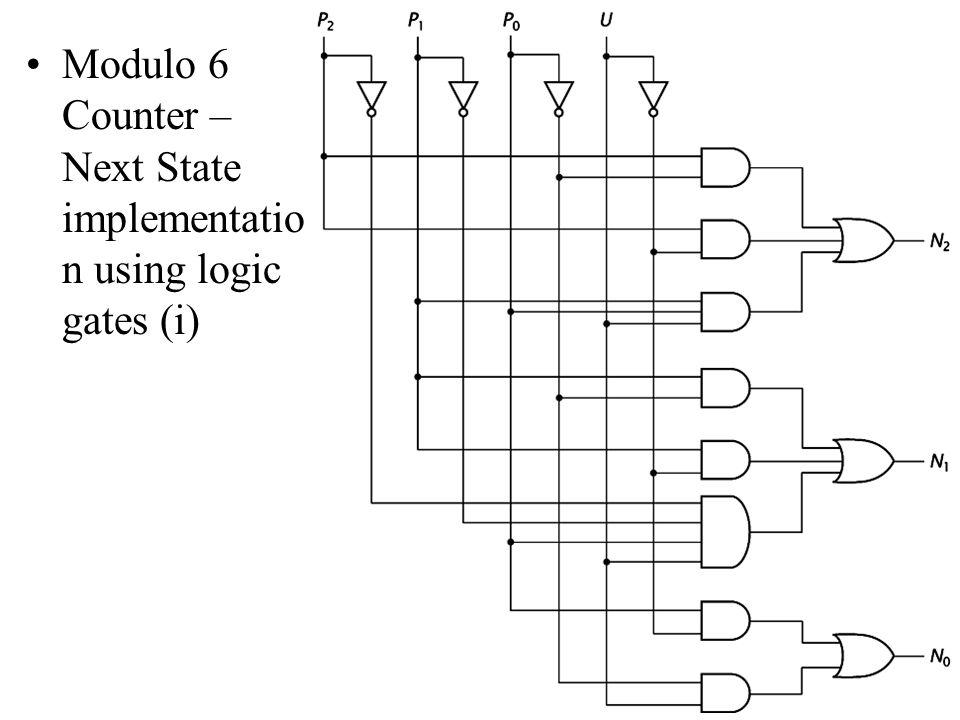 Modulo 6 Counter – Next State implementation using logic gates (i)