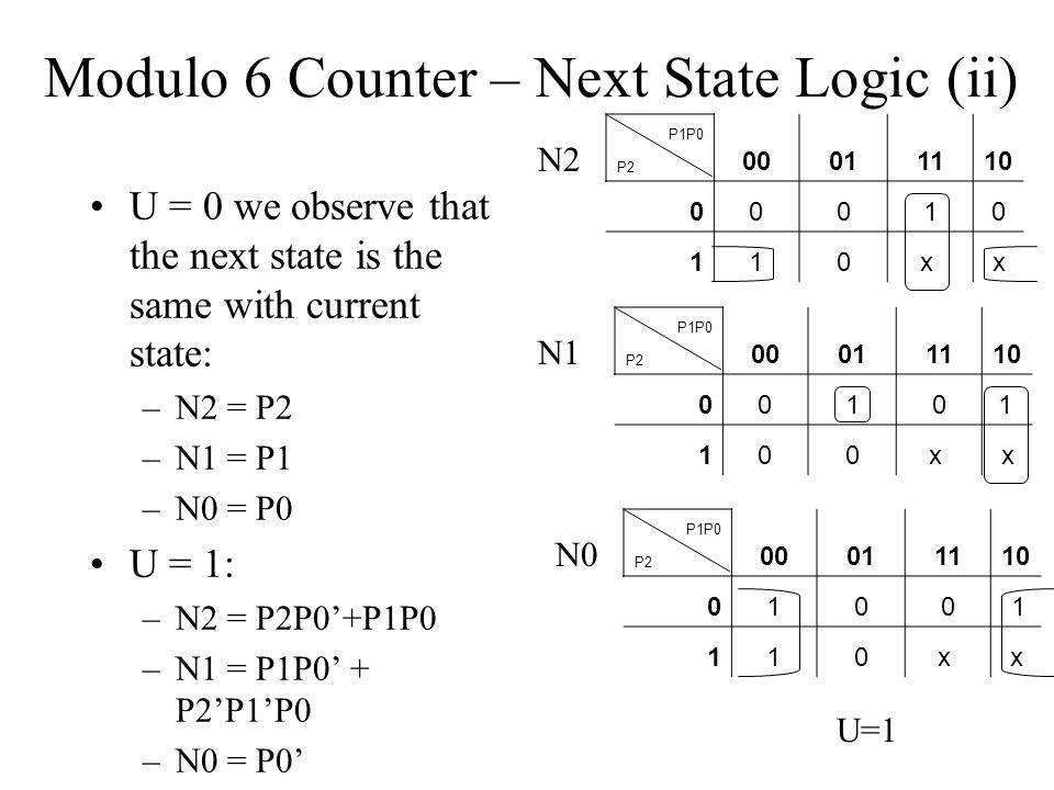 Modulo 6 Counter – Next State Logic (ii)