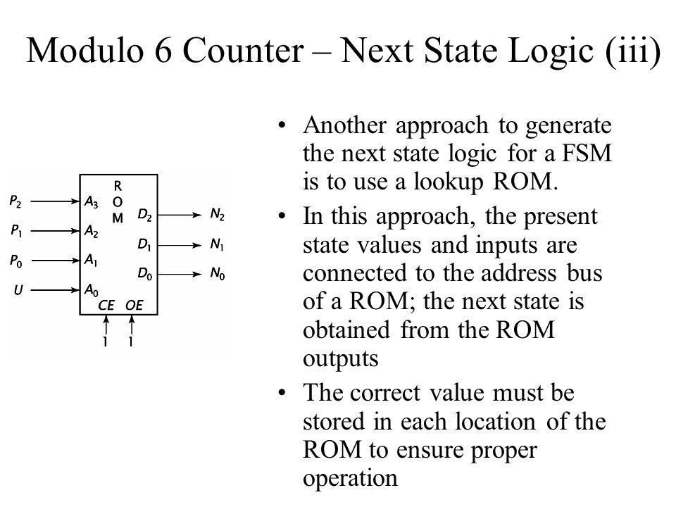Modulo 6 Counter – Next State Logic (iii)
