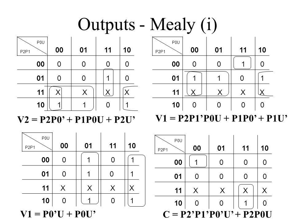 Outputs - Mealy (i) V2 = P2P0' + P1P0U + P2U'