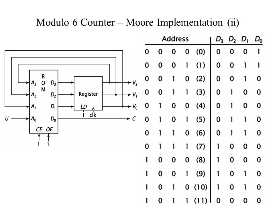 Modulo 6 Counter – Moore Implementation (ii)