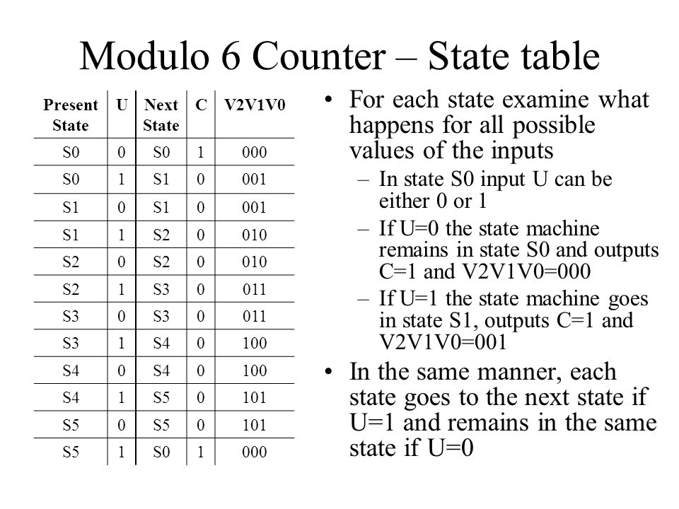 Modulo 6 Counter – State table
