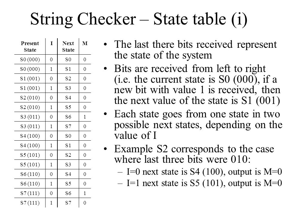 String Checker – State table (i)