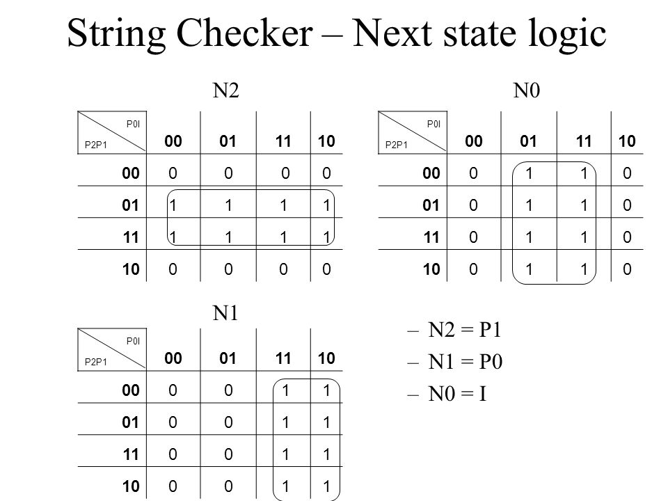 String Checker – Next state logic
