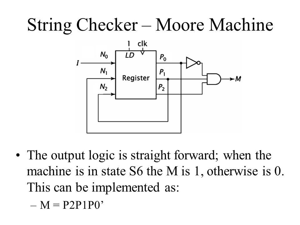 String Checker – Moore Machine