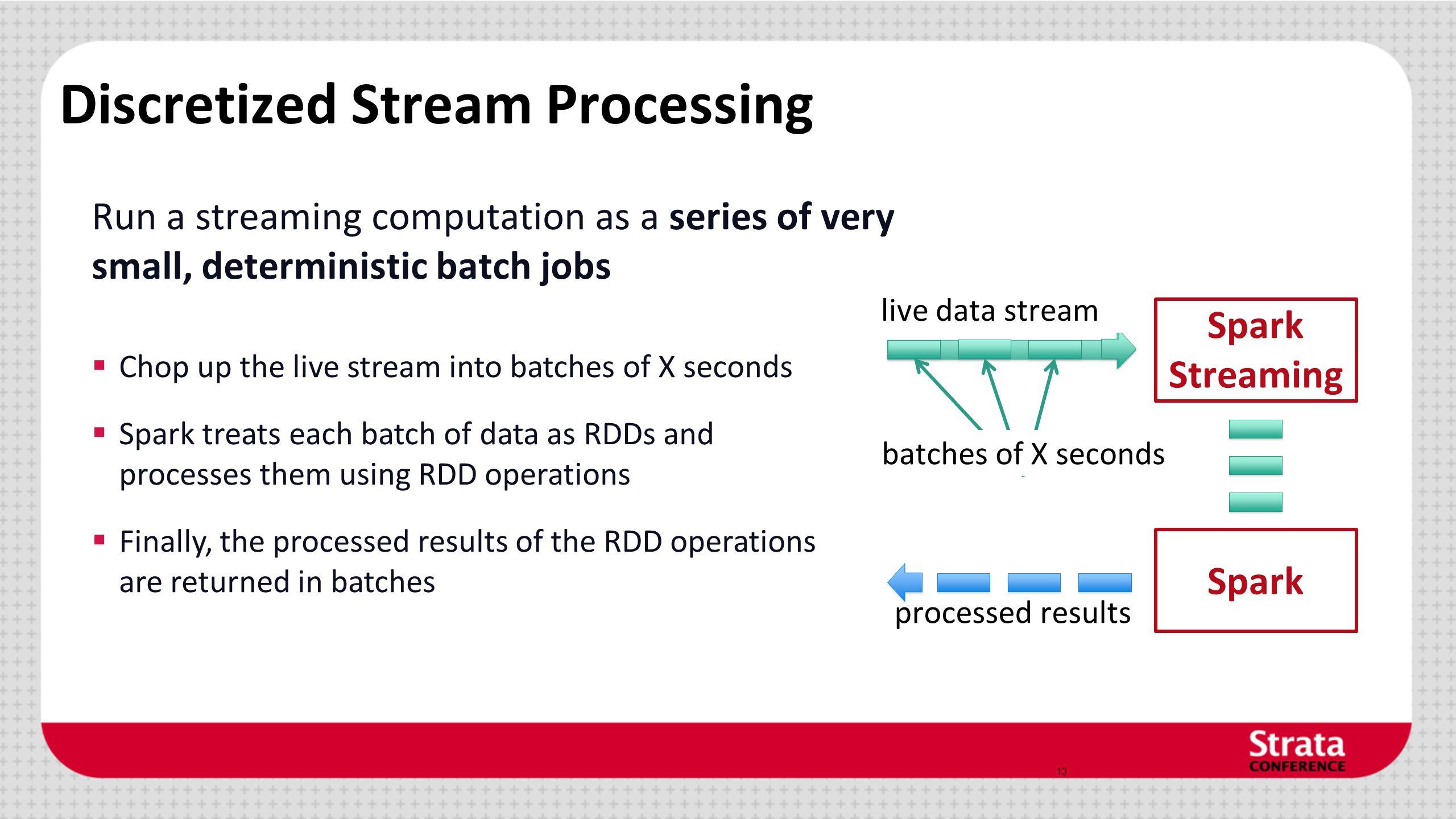 Discretized Stream Processing