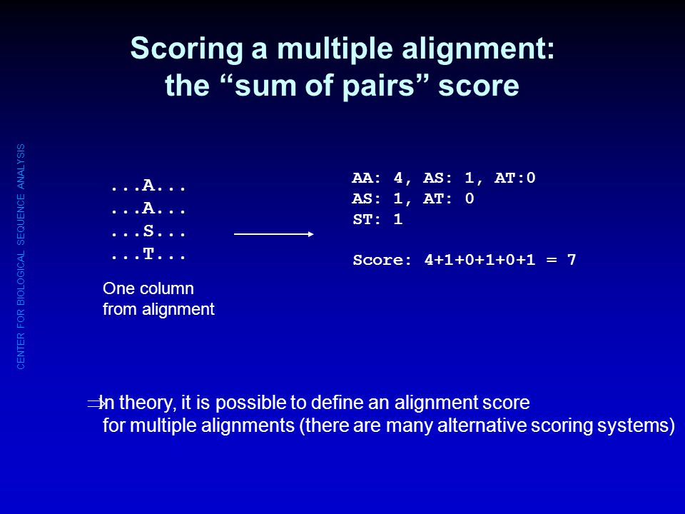 Scoring a multiple alignment: the sum of pairs score