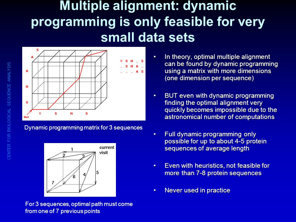 Multiple alignment: dynamic programming is only feasible for very small data sets
