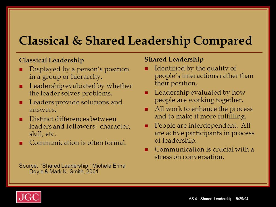 Classical & Shared Leadership Compared