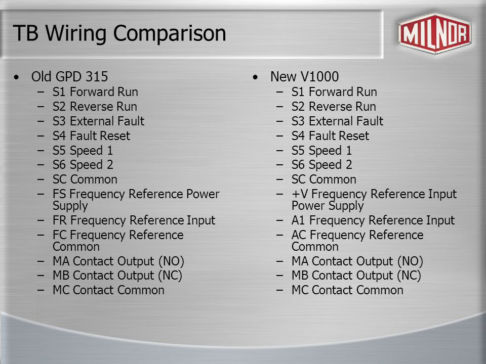 TB Wiring Comparison Old GPD 315 New V1000 S1 Forward Run