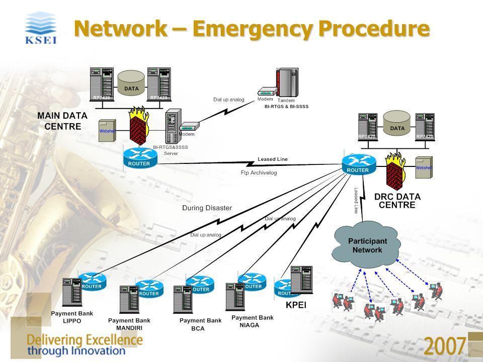 Network – Emergency Procedure