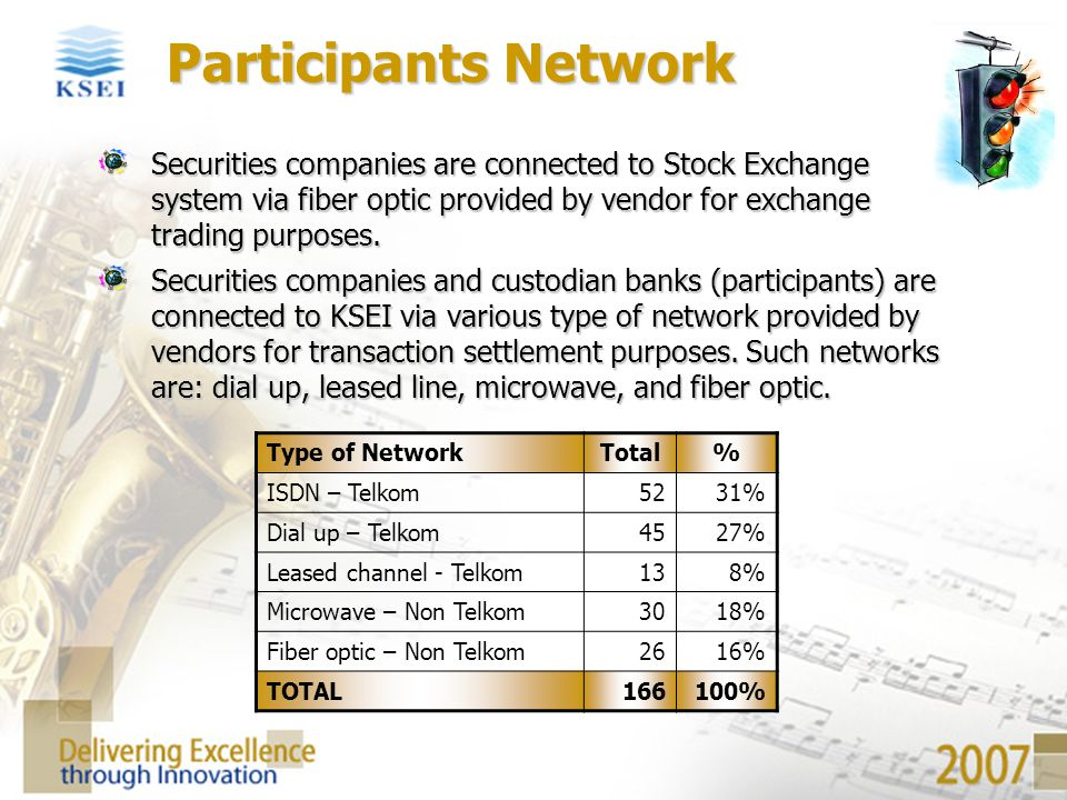 Participants Network Securities companies are connected to Stock Exchange system via fiber optic provided by vendor for exchange trading purposes.