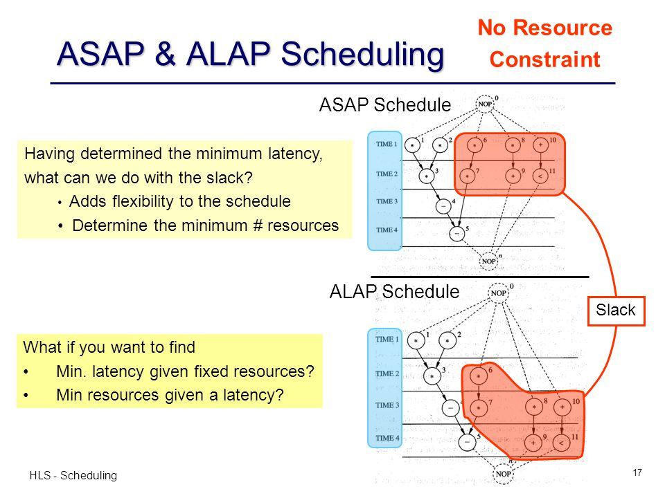 ASAP & ALAP Scheduling No Resource Constraint ASAP Schedule