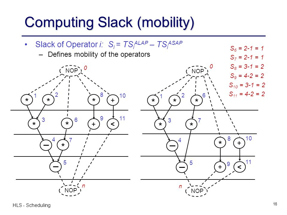 Computing Slack (mobility)