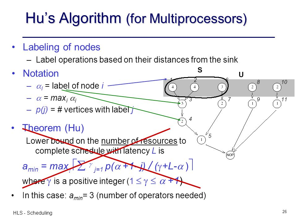 Hu's Algorithm (for Multiprocessors)