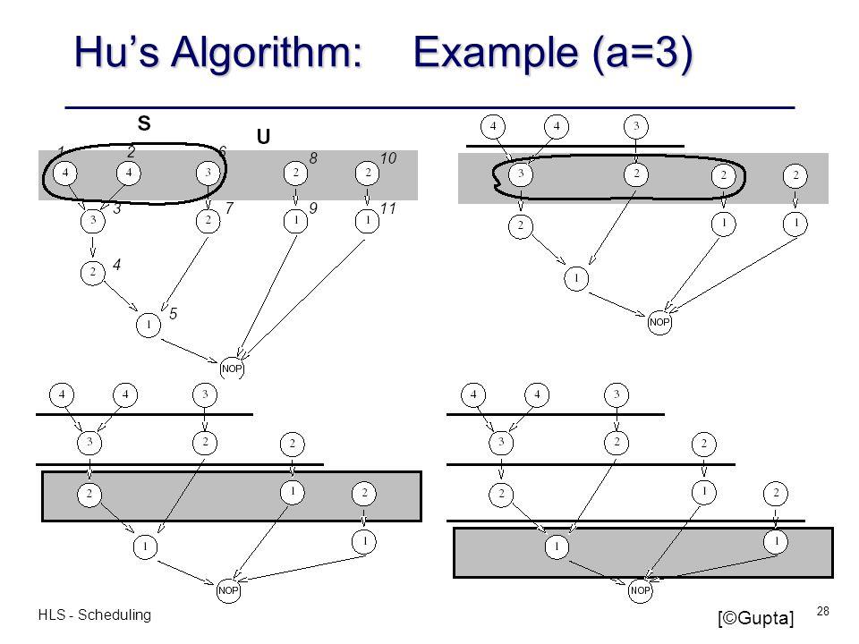 Hu's Algorithm: Example (a=3)