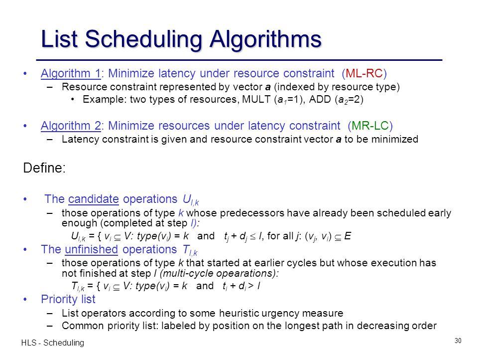 List Scheduling Algorithms