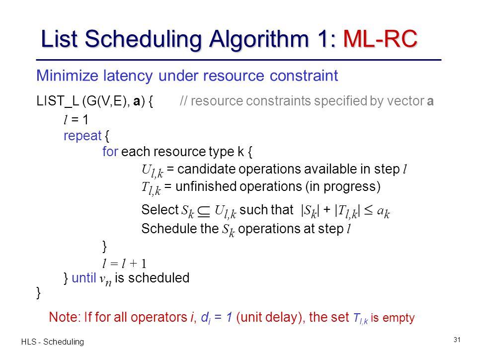 List Scheduling Algorithm 1: ML-RC