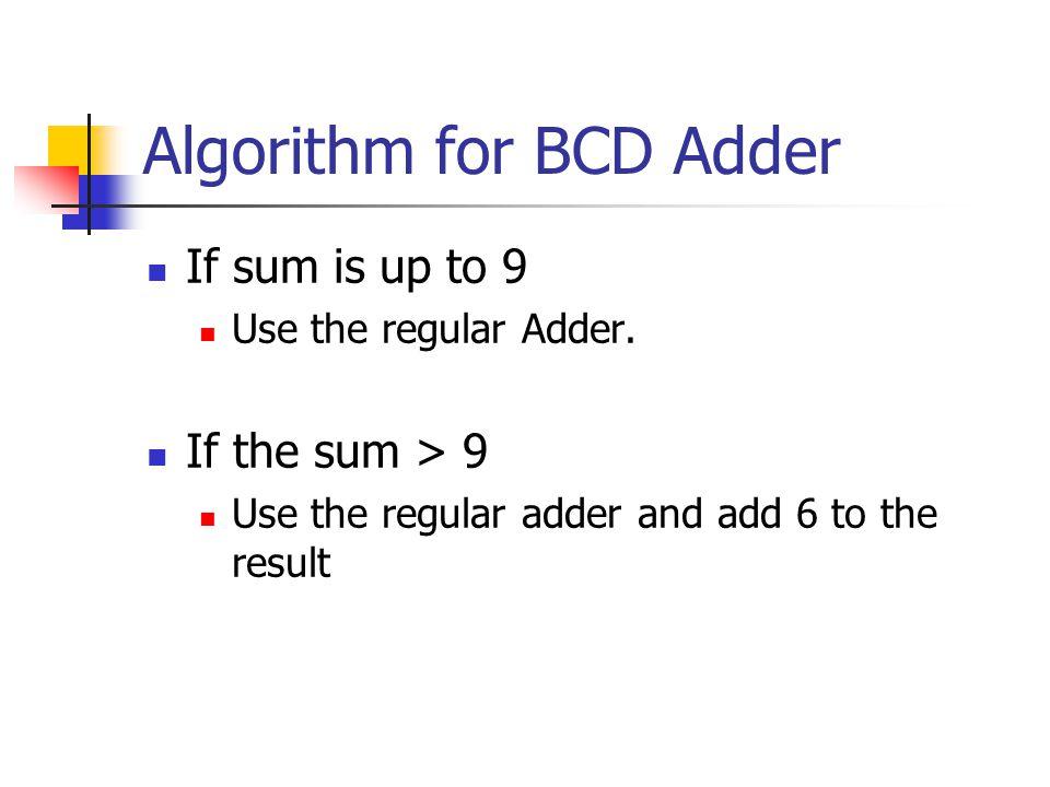 Algorithm for BCD Adder