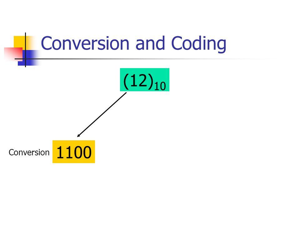 Conversion and Coding (12)10 1100 Conversion