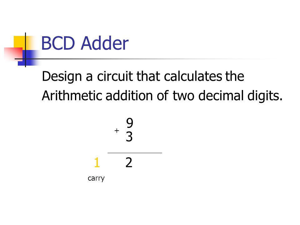 BCD Adder Design a circuit that calculates the
